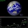 Van-e élet a Föld bolygón?